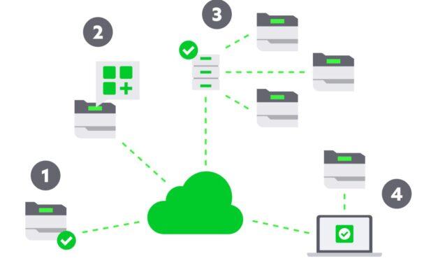 Lexmark predstavil Cloud Bridge Connectivity Suite